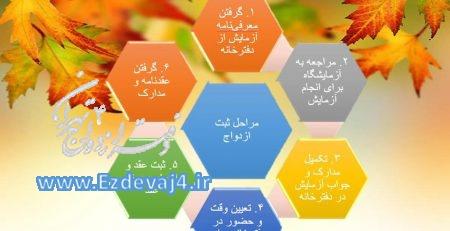 مراحل ثبت ازدواج دائم دفتر ازدواج 4 تهران